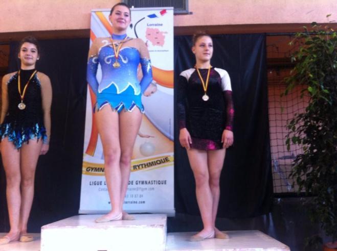 Résultat du championnat départemental individuelle de gymnastique rythmique