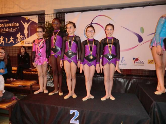 Résultats championnat de Zone Est de Gymnastique Rythmique